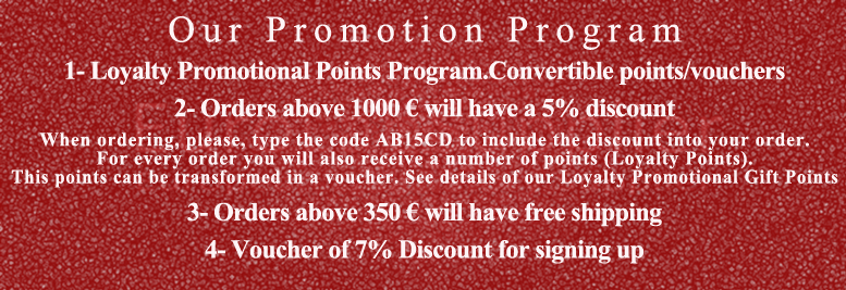 Loyalty Promotional Gift Points Program  Convertible points/vouchers